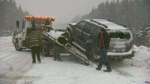 assurance auto neige assistance dépannage véhicule Devis Services